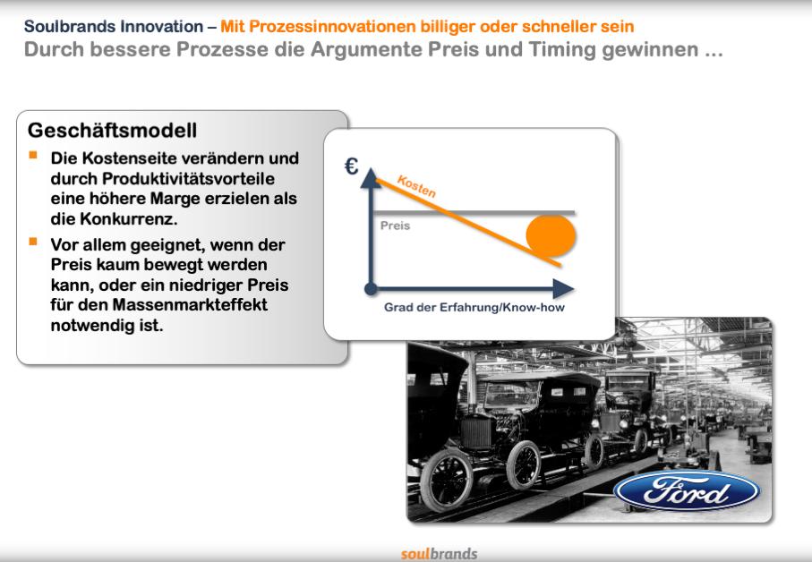 Die wirtschaftlichen Wirkungen von Prozessinnovationen werden hier Illustriert.